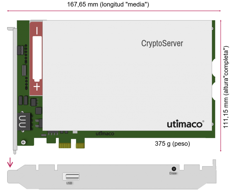 HSM_CSe_PCIe-768x636